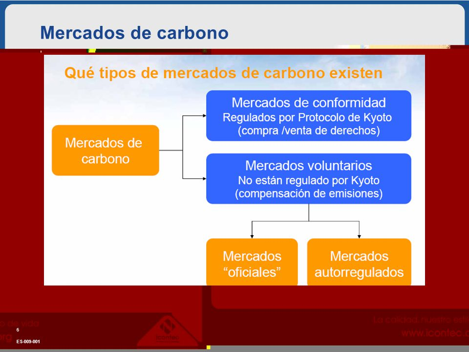 Mercados de carbono ES-009-001