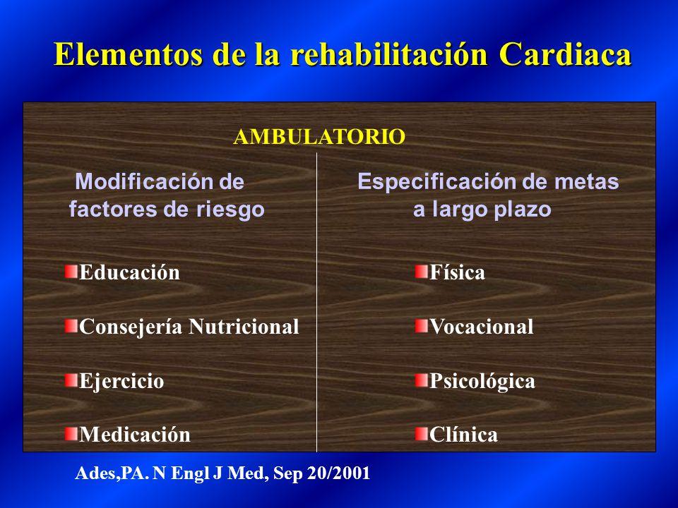 Elementos de la rehabilitación Cardiaca