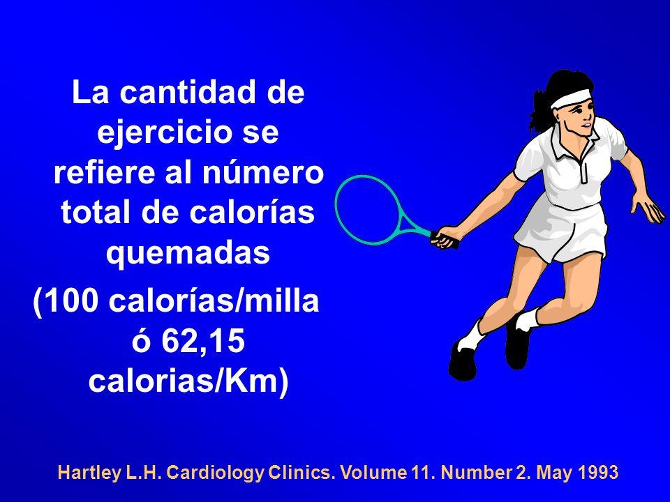 (100 calorías/milla ó 62,15 calorias/Km)