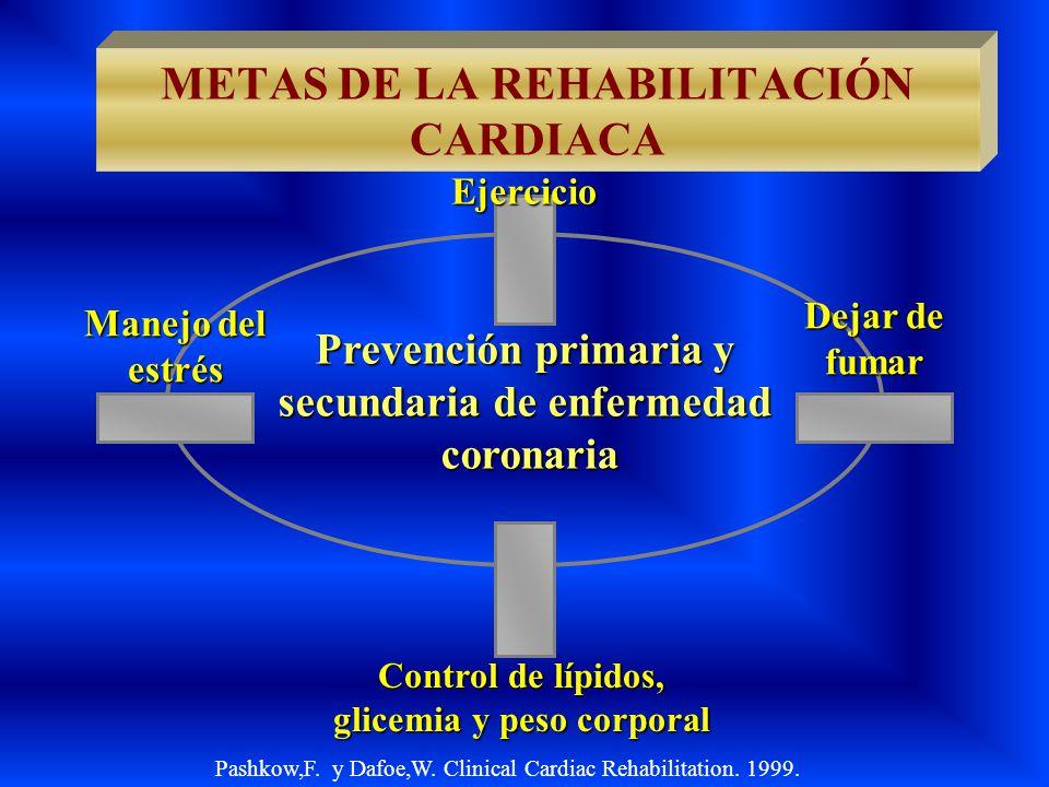 METAS DE LA REHABILITACIÓN CARDIACA