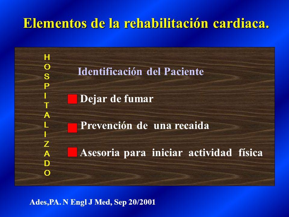 Elementos de la rehabilitación cardiaca.