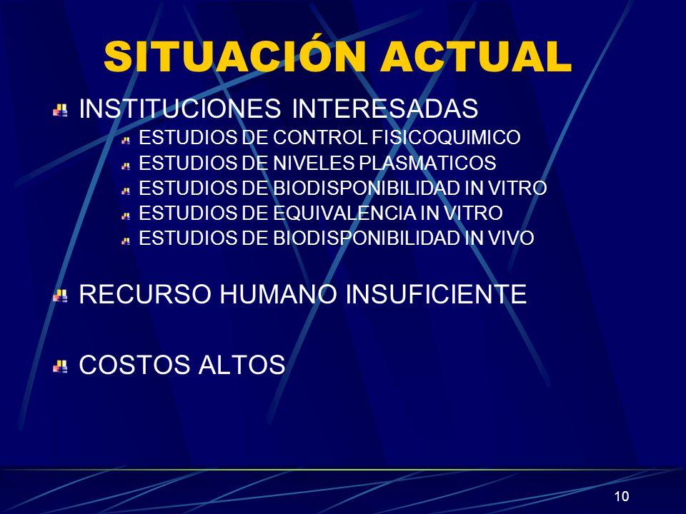 SITUACIÓN ACTUAL INSTITUCIONES INTERESADAS RECURSO HUMANO INSUFICIENTE
