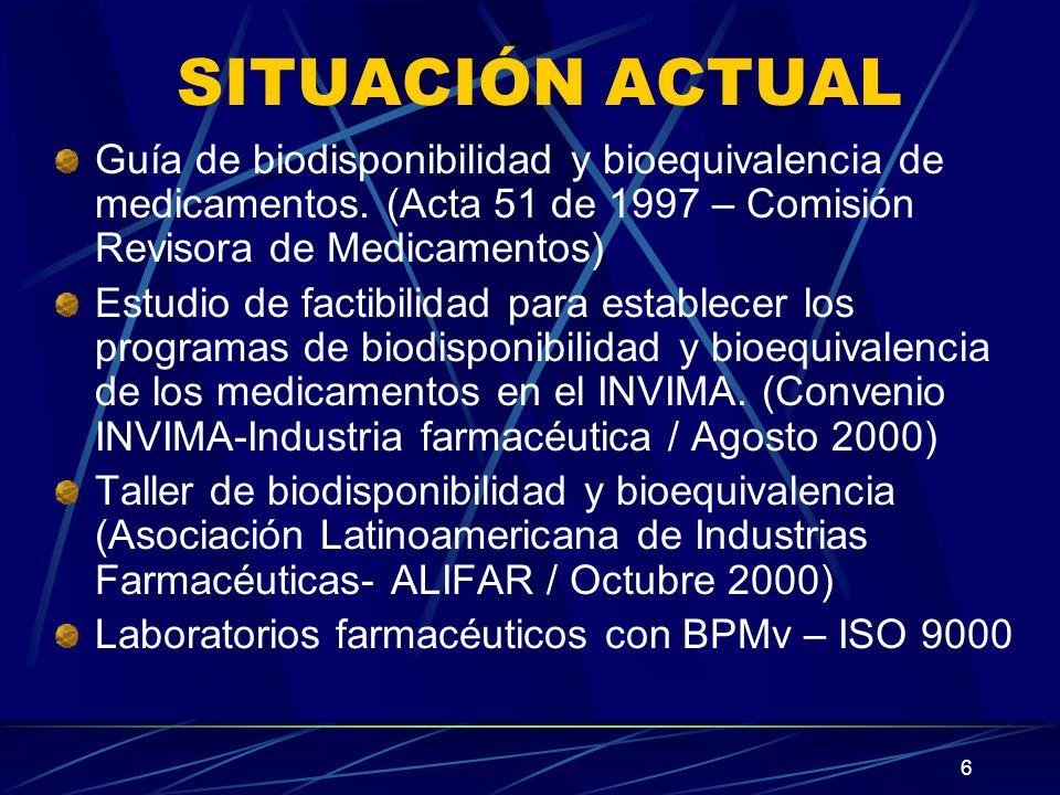 SITUACIÓN ACTUAL Guía de biodisponibilidad y bioequivalencia de medicamentos. (Acta 51 de 1997 – Comisión Revisora de Medicamentos)
