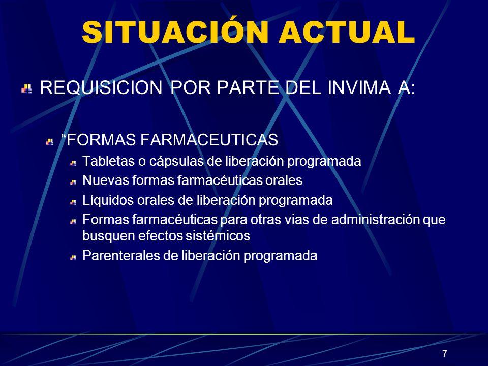 SITUACIÓN ACTUAL REQUISICION POR PARTE DEL INVIMA A: