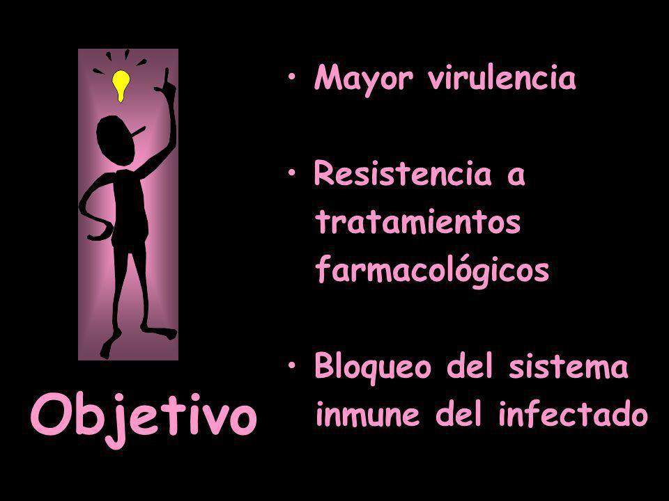 Objetivo Mayor virulencia Resistencia a tratamientos farmacológicos