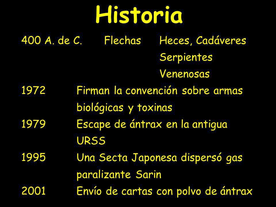 Historia 400 A. de C. Flechas Heces, Cadáveres Serpientes Venenosas