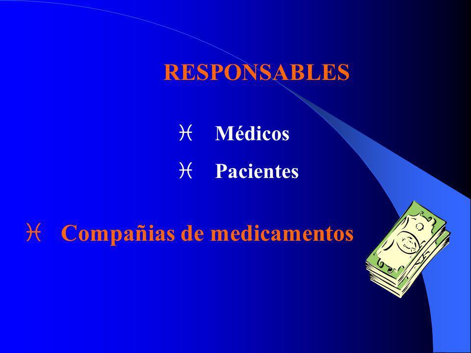 Compañias de medicamentos