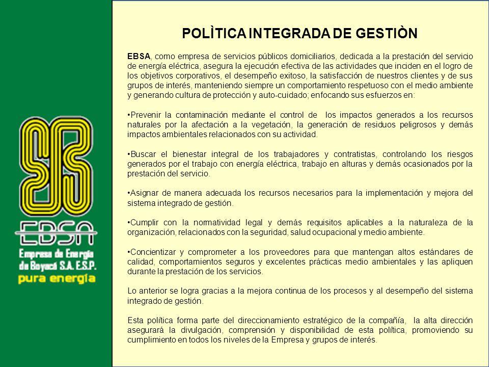 POLÌTICA INTEGRADA DE GESTIÒN