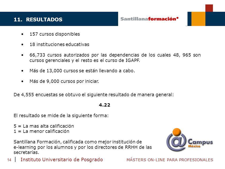 11. RESULTADOS 157 cursos disponibles 18 instituciones educativas