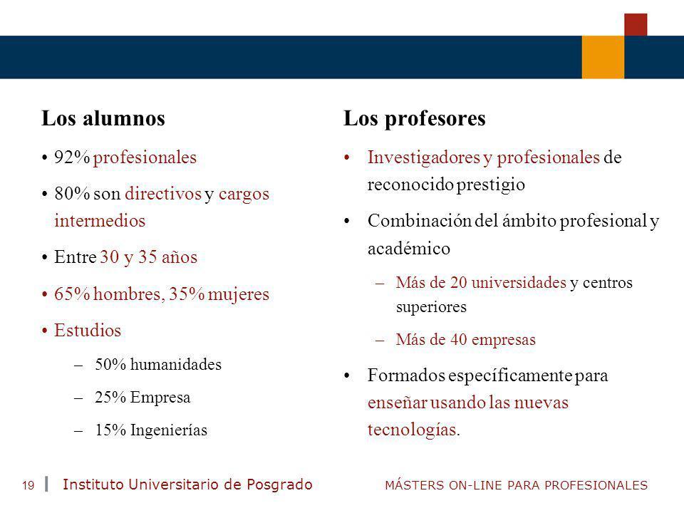 Los alumnos Los profesores 92% profesionales