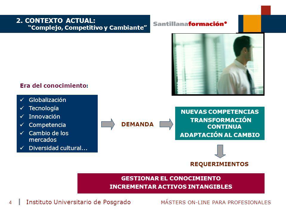 2. CONTEXTO ACTUAL: Complejo, Competitivo y Cambiante