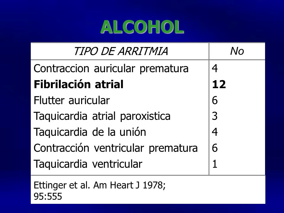 ALCOHOL TIPO DE ARRITMIA No Contraccion auricular prematura