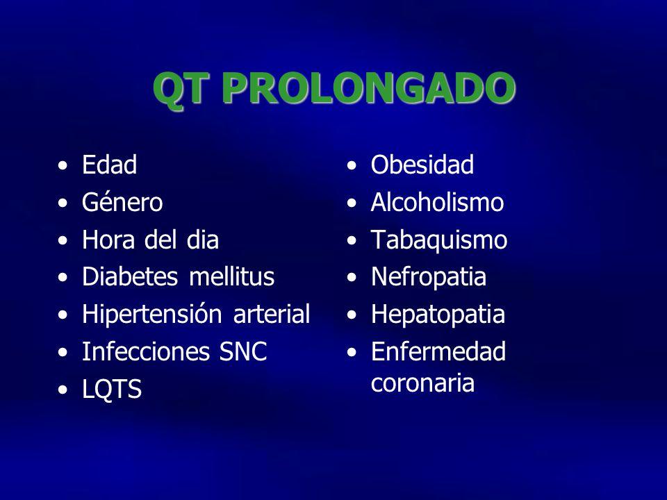 QT PROLONGADO Edad Género Hora del dia Diabetes mellitus