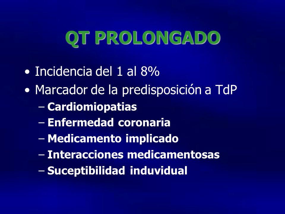 QT PROLONGADO Incidencia del 1 al 8%
