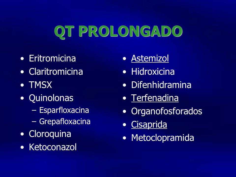 QT PROLONGADO Eritromicina Claritromicina TMSX Quinolonas Cloroquina