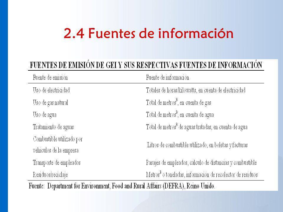 2.4 Fuentes de información