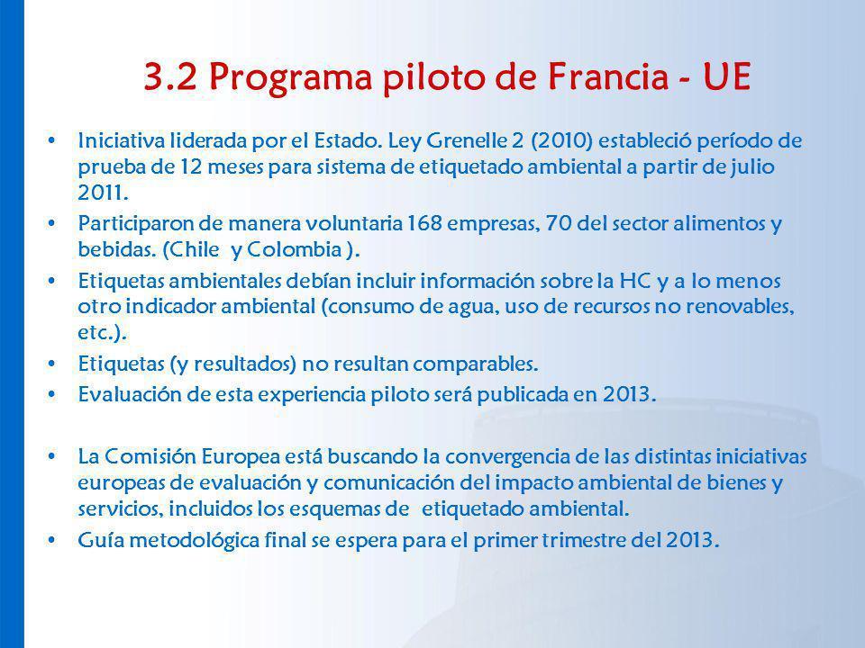 3.2 Programa piloto de Francia - UE