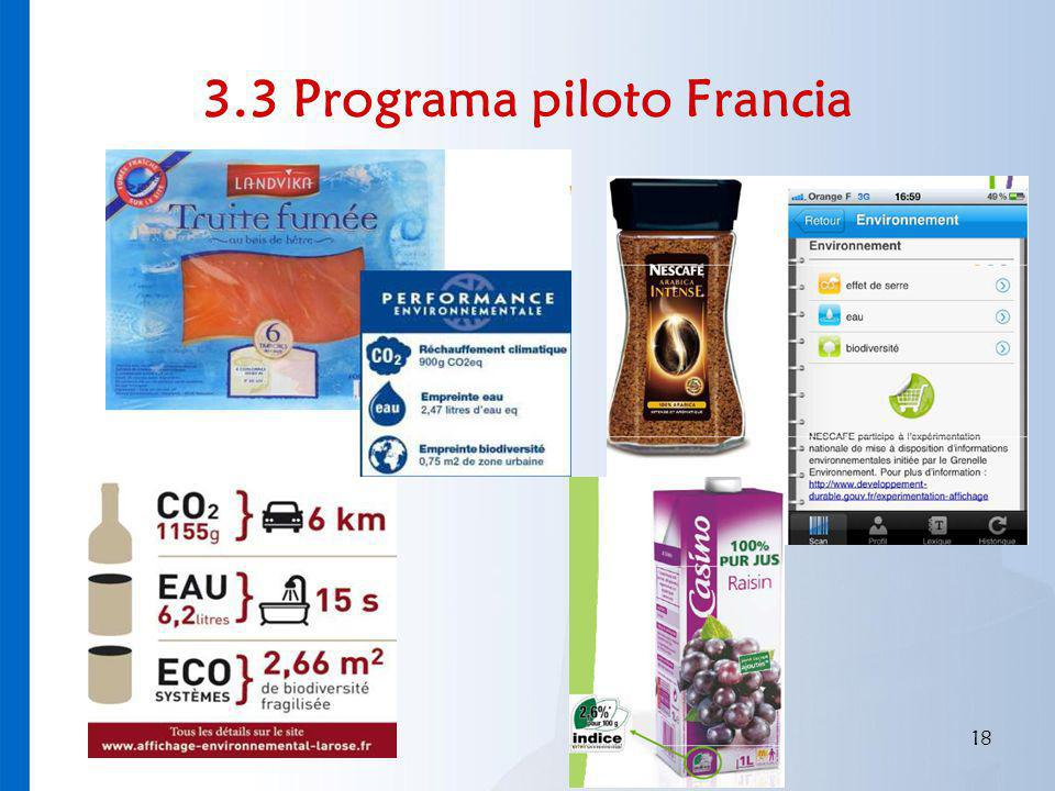 3.3 Programa piloto Francia