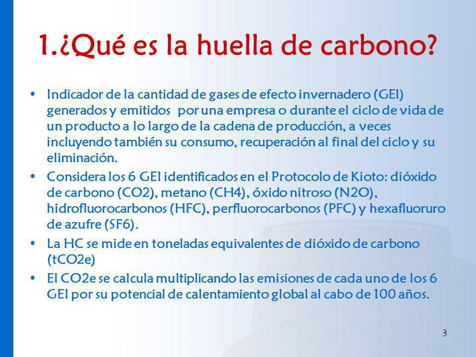 1.¿Qué es la huella de carbono