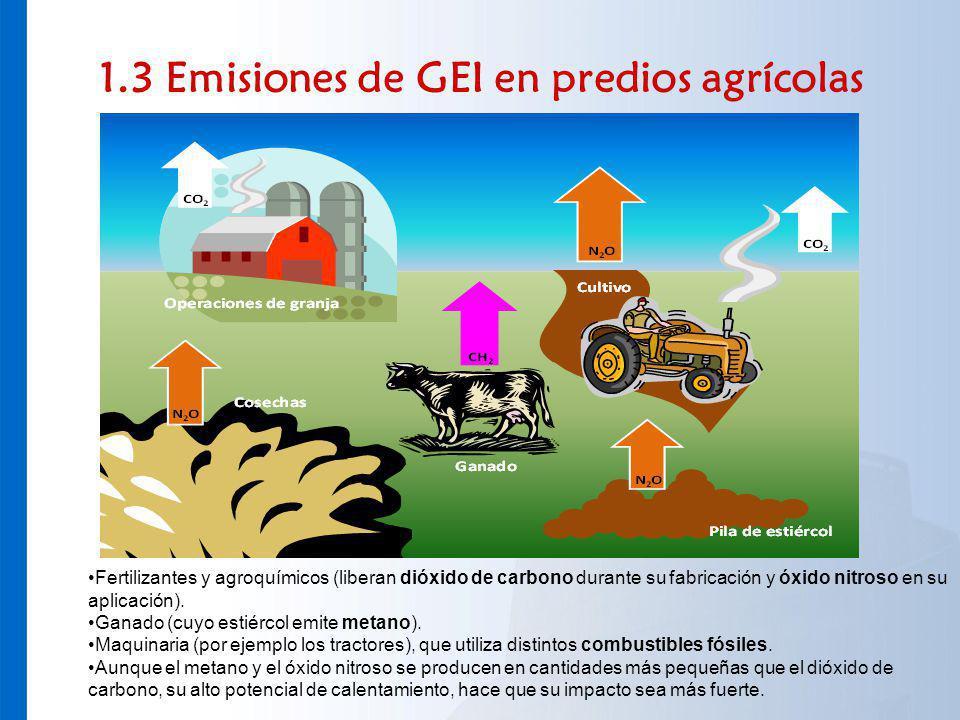 1.3 Emisiones de GEI en predios agrícolas