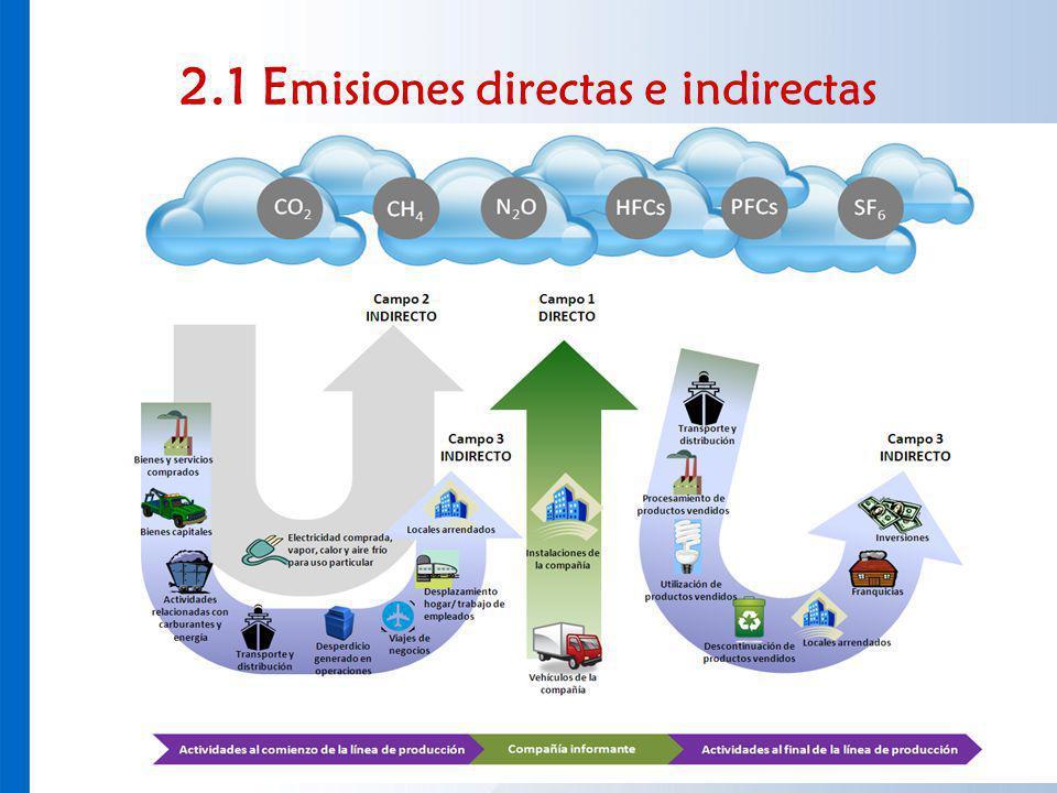2.1 Emisiones directas e indirectas