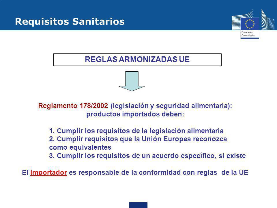 Requisitos Sanitarios
