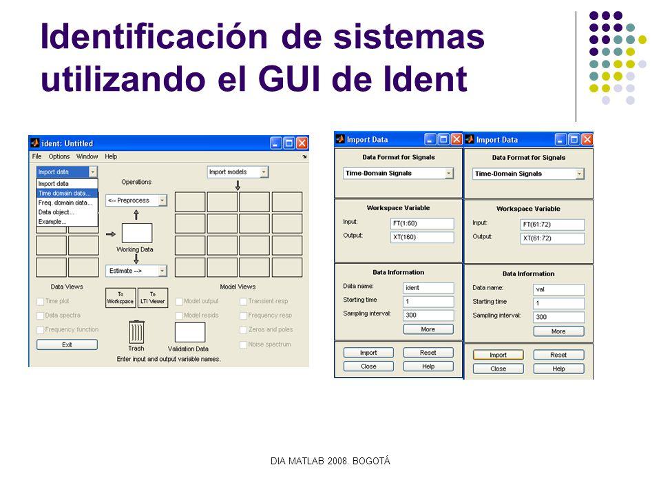 Identificación de sistemas utilizando el GUI de Ident