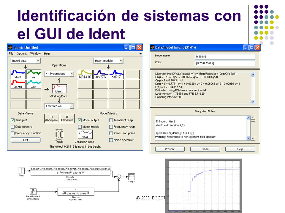 Identificación de sistemas con el GUI de Ident