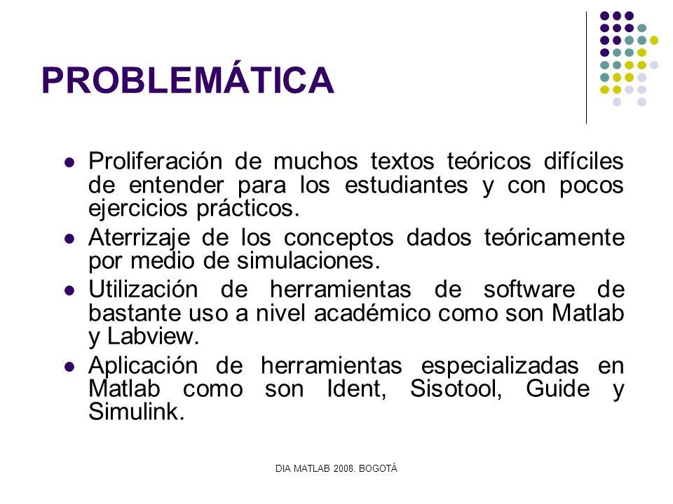 PROBLEMÁTICA Proliferación de muchos textos teóricos difíciles de entender para los estudiantes y con pocos ejercicios prácticos.