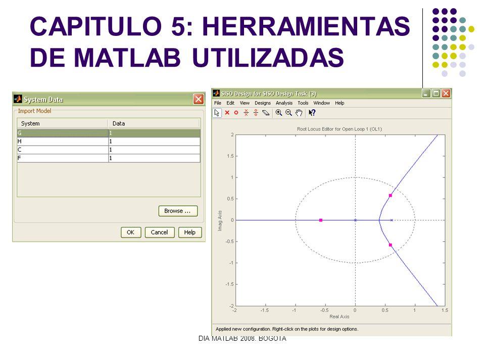 CAPITULO 5: HERRAMIENTAS DE MATLAB UTILIZADAS