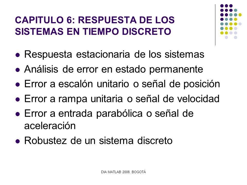 CAPITULO 6: RESPUESTA DE LOS SISTEMAS EN TIEMPO DISCRETO