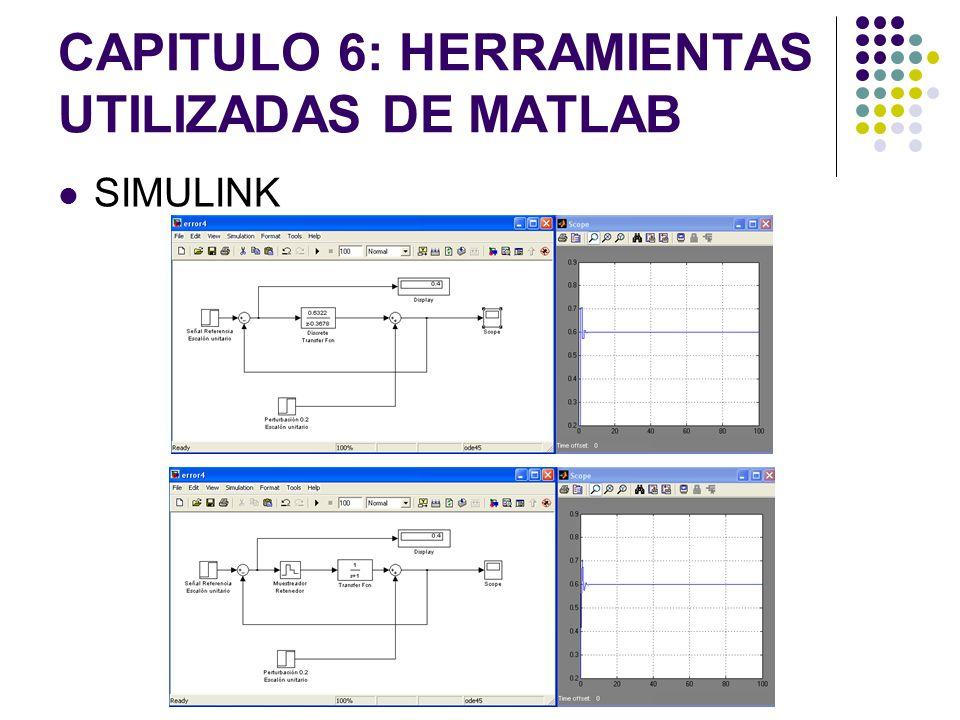 CAPITULO 6: HERRAMIENTAS UTILIZADAS DE MATLAB
