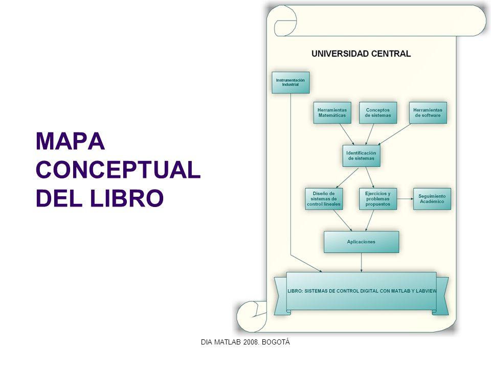 MAPA CONCEPTUAL DEL LIBRO