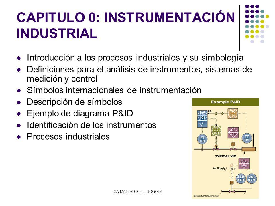CAPITULO 0: INSTRUMENTACIÓN INDUSTRIAL