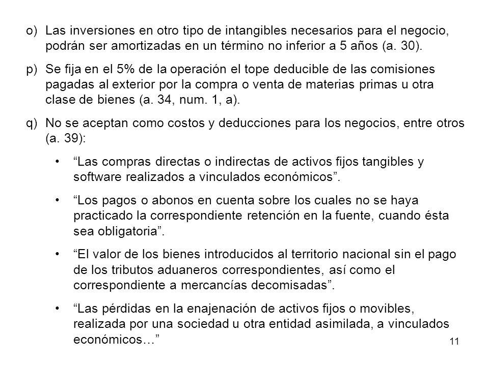 Las inversiones en otro tipo de intangibles necesarios para el negocio, podrán ser amortizadas en un término no inferior a 5 años (a. 30).