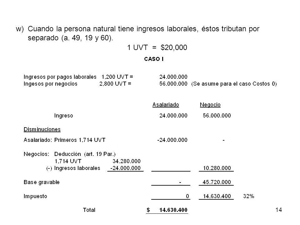 Cuando la persona natural tiene ingresos laborales, éstos tributan por separado (a. 49, 19 y 60).