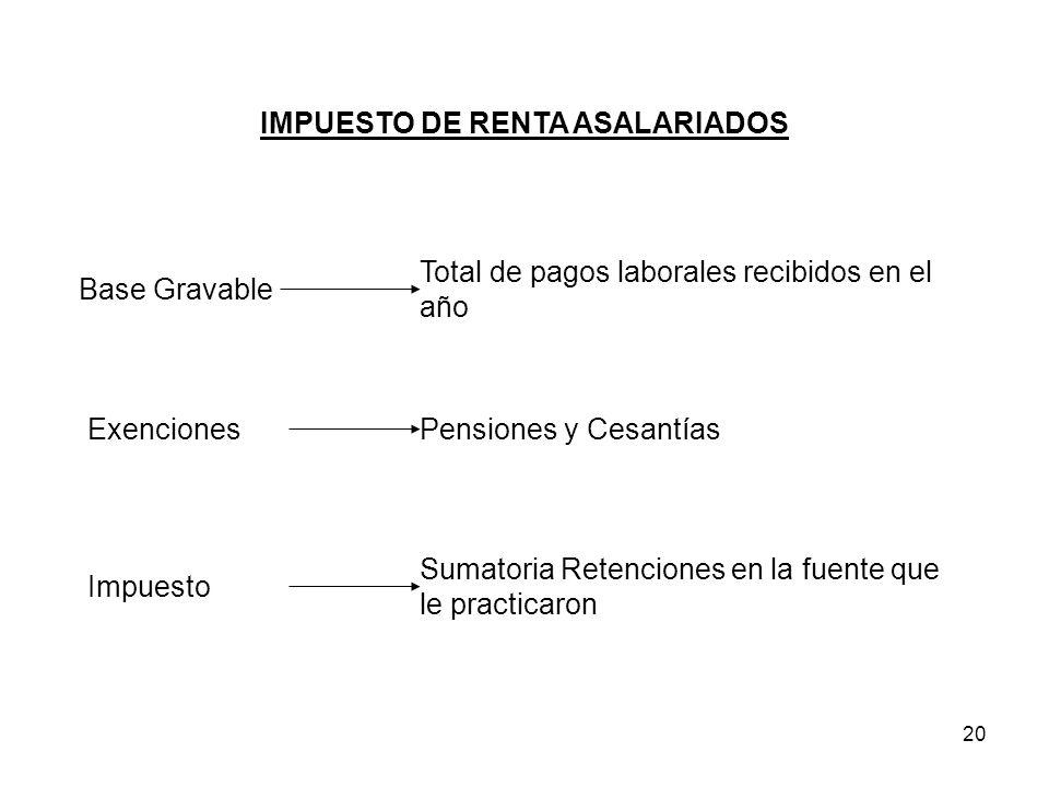 IMPUESTO DE RENTA ASALARIADOS