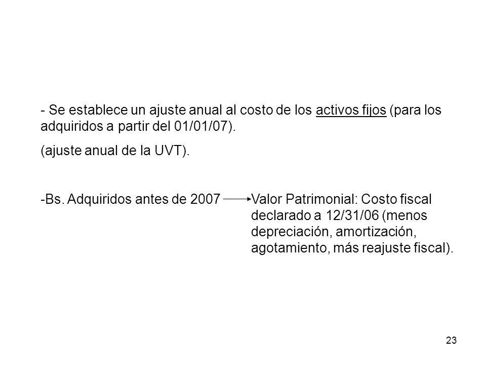 Se establece un ajuste anual al costo de los activos fijos (para los adquiridos a partir del 01/01/07).
