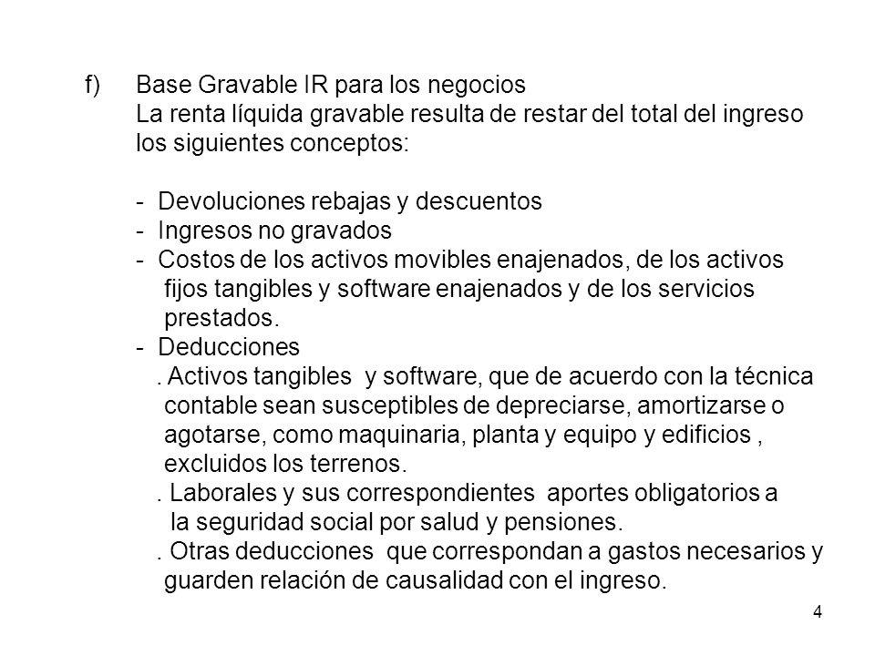 f) Base Gravable IR para los negocios