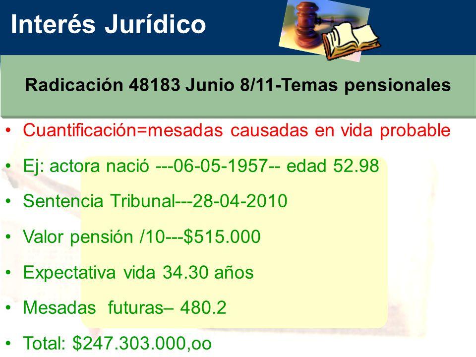 Radicación 48183 Junio 8/11-Temas pensionales