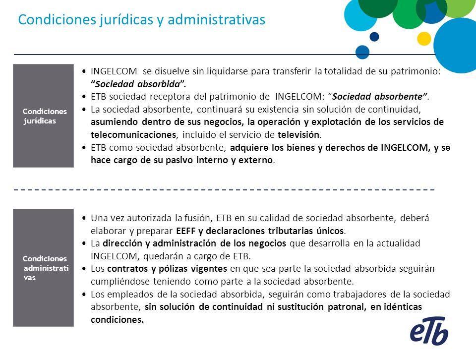 Condiciones jurídicas y administrativas