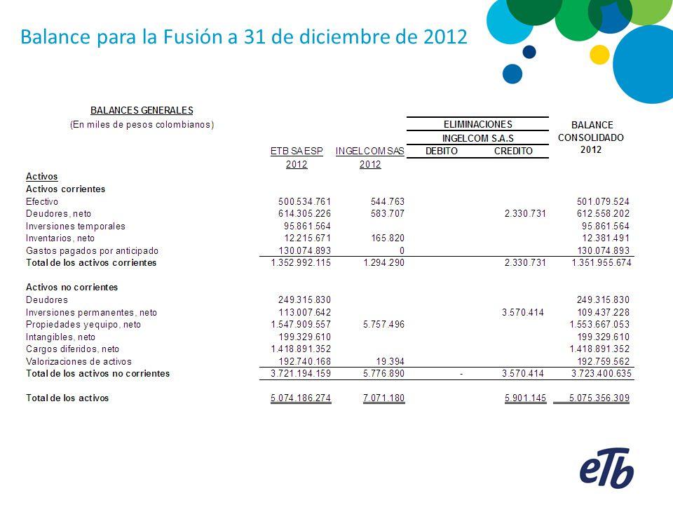 Balance para la Fusión a 31 de diciembre de 2012