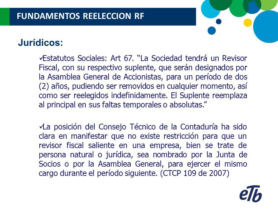 FUNDAMENTOS REELECCION RF