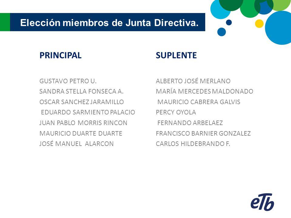 Elección miembros de Junta Directiva.