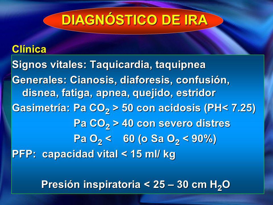 DIAGNÓSTICO DE IRA Clínica Signos vitales: Taquicardia, taquipnea