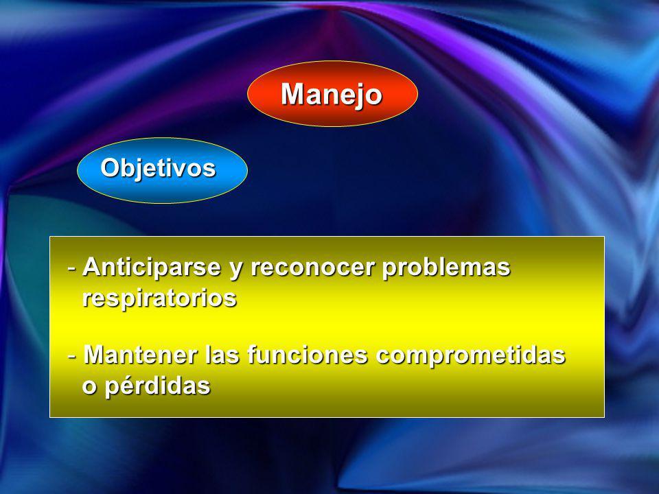 Manejo Objetivos Anticiparse y reconocer problemas respiratorios
