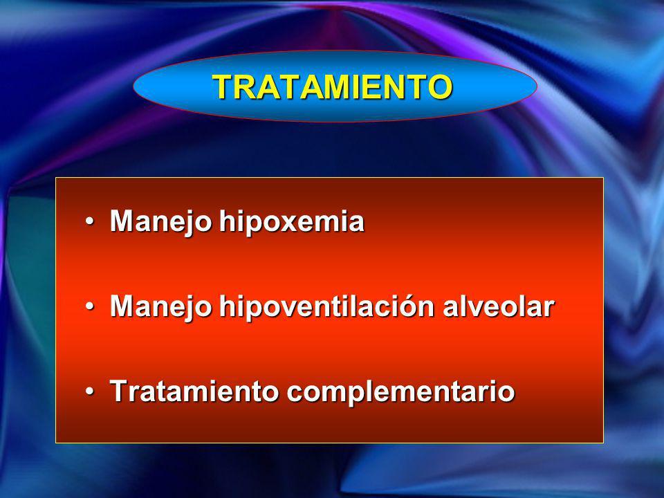 TRATAMIENTO Manejo hipoxemia Manejo hipoventilación alveolar