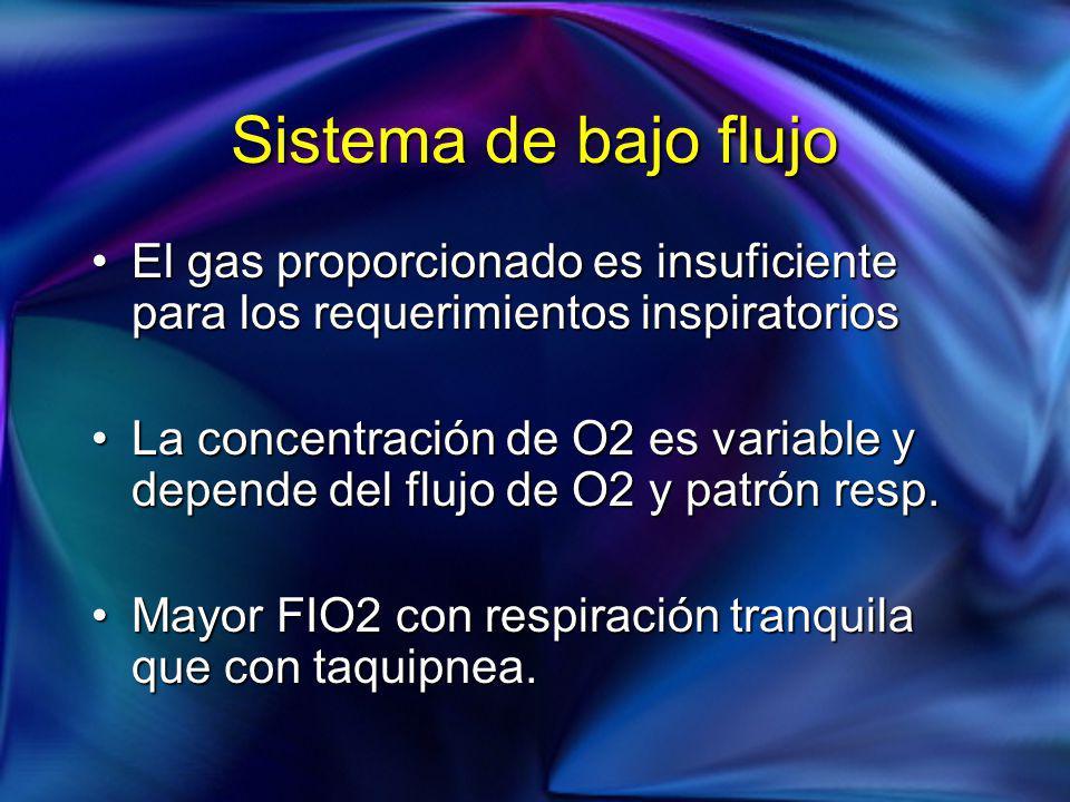 Sistema de bajo flujo El gas proporcionado es insuficiente para los requerimientos inspiratorios.