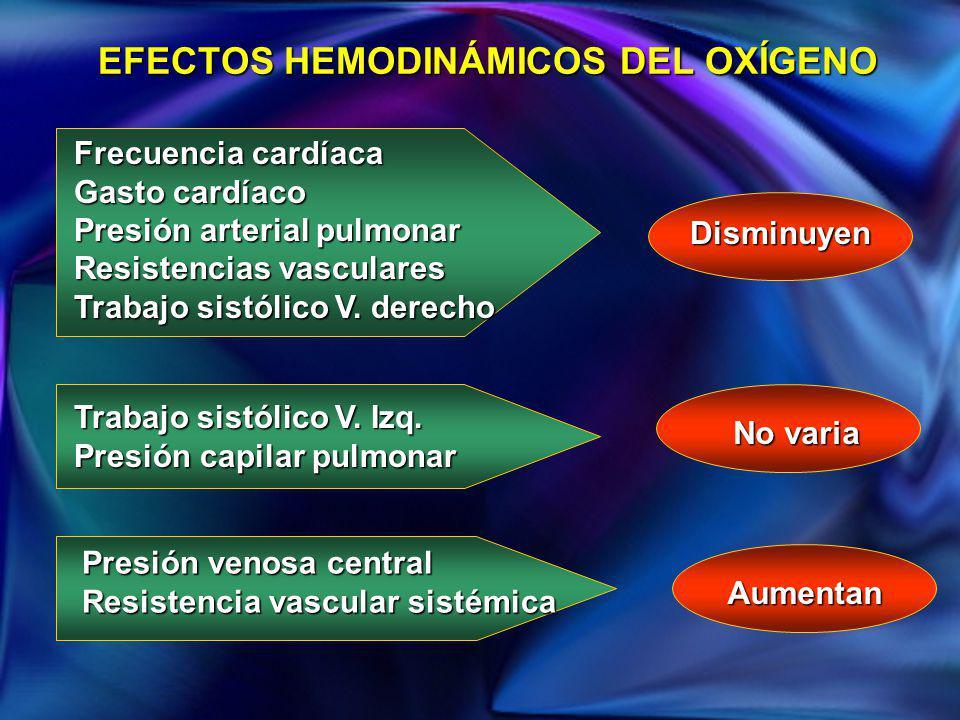 EFECTOS HEMODINÁMICOS DEL OXÍGENO