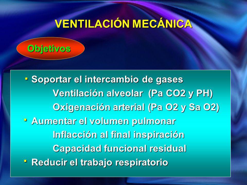 . . . VENTILACIÓN MECÁNICA Objetivos Soportar el intercambio de gases